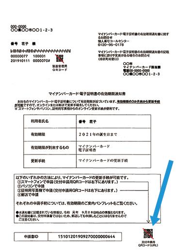 書 電子 署名 用 証明